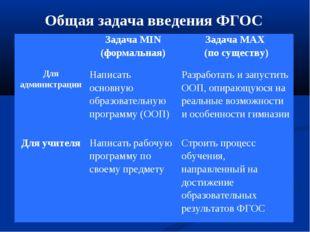 Общая задача введения ФГОС Задача MIN (формальная)Задача MAX (по существу)