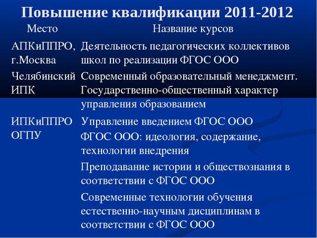 Повышение квалификации 2011-2012 Место Название курсов АПКиППРО, г.МоскваДе...