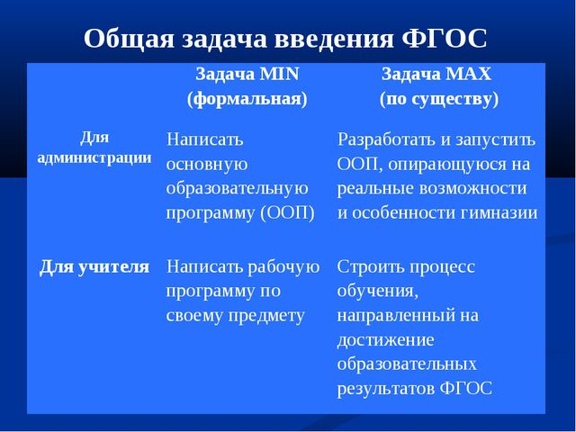 Общая задача введения ФГОС Задача MIN (формальная)Задача MAX (по существу)...
