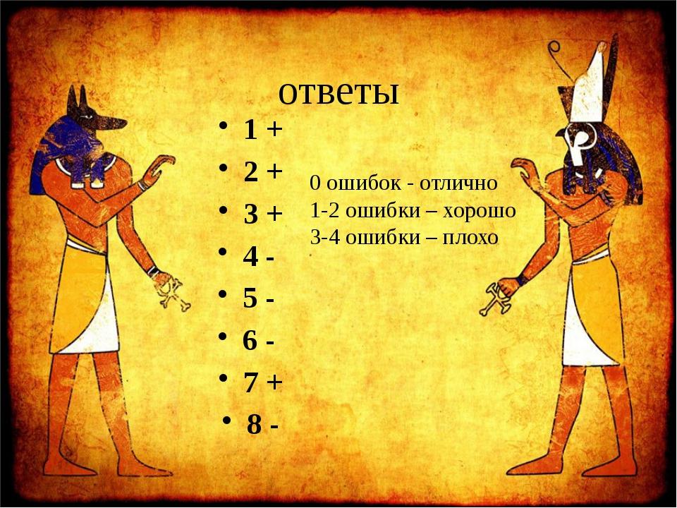 ответы 1 + 2 + 3 + 4 - 5 - 6 - 7 + 8 - 0 ошибок - отлично 1-2 ошибки – хорошо...