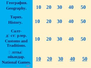 География. Geography. 10 20 30 40 50 Тарих. History.  10 20 30 40
