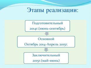 Этапы реализации: