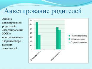 Анкетирование родителей Анализ анкетирования родителей «Формирование ЗОЖ с и