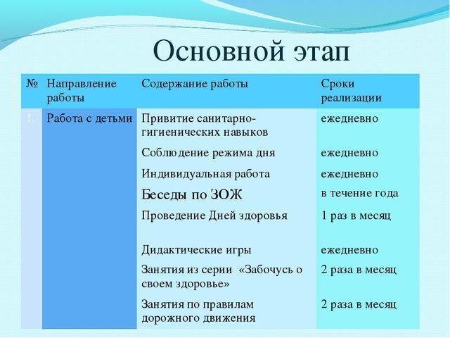 Основной этап №Направление работыСодержание работыСроки реализации 1.Раб...