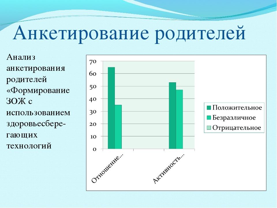 Анкетирование родителей Анализ анкетирования родителей «Формирование ЗОЖ с и...