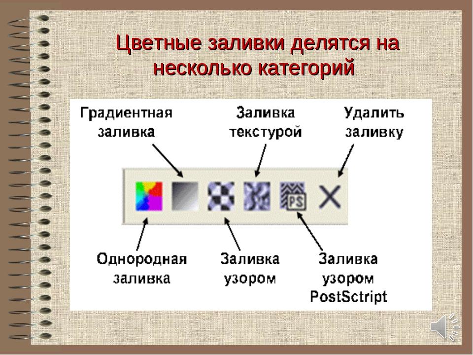 Цветные заливки делятся на несколько категорий Начальная школа