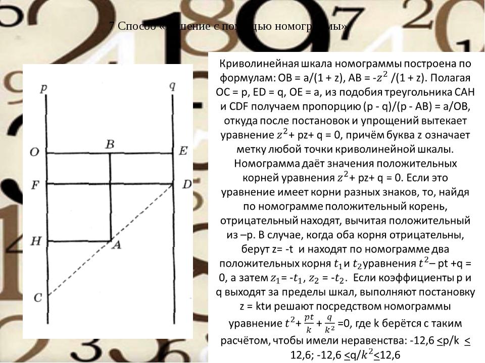7 Способ «Решение с помощью номограммы»
