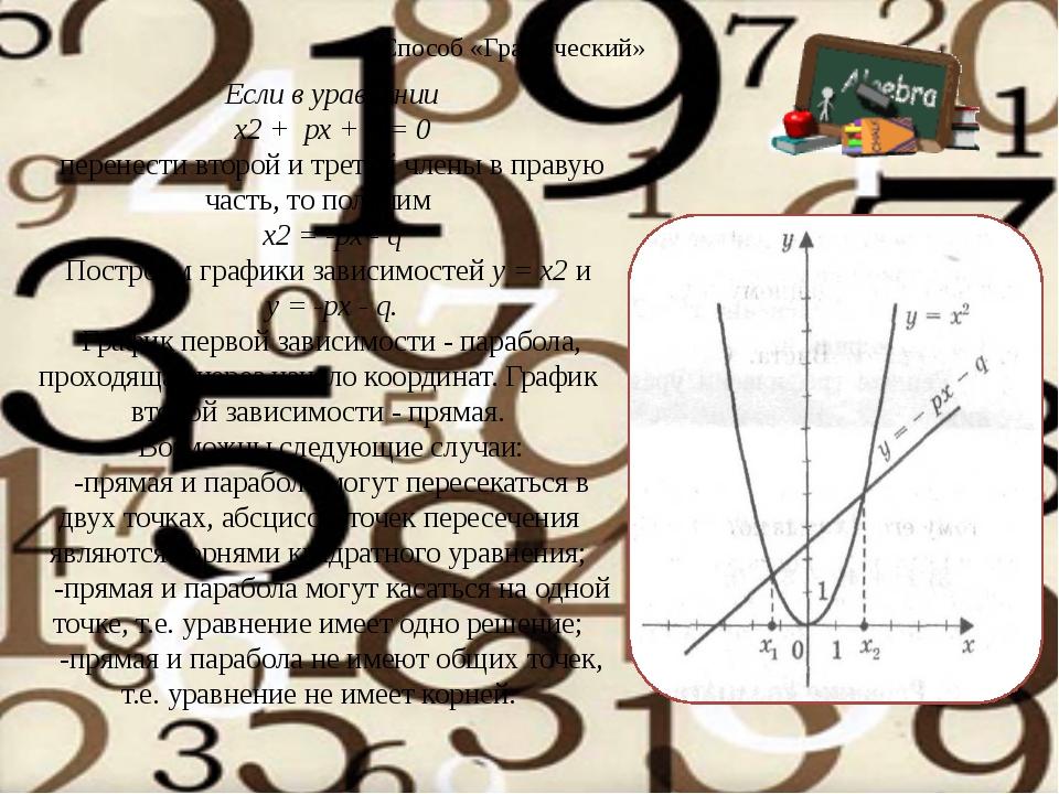 4 Способ «Графический» Если в уравнении х2 + рх + q = 0 перенести второй и т...