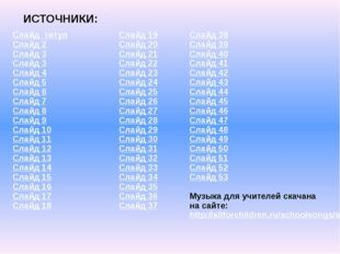 ИСТОЧНИКИ: Слайд титул Слайд 2 Слайд 3 Слайд 3 Слайд 4 Слайд 5 Слайд 6 Слайд