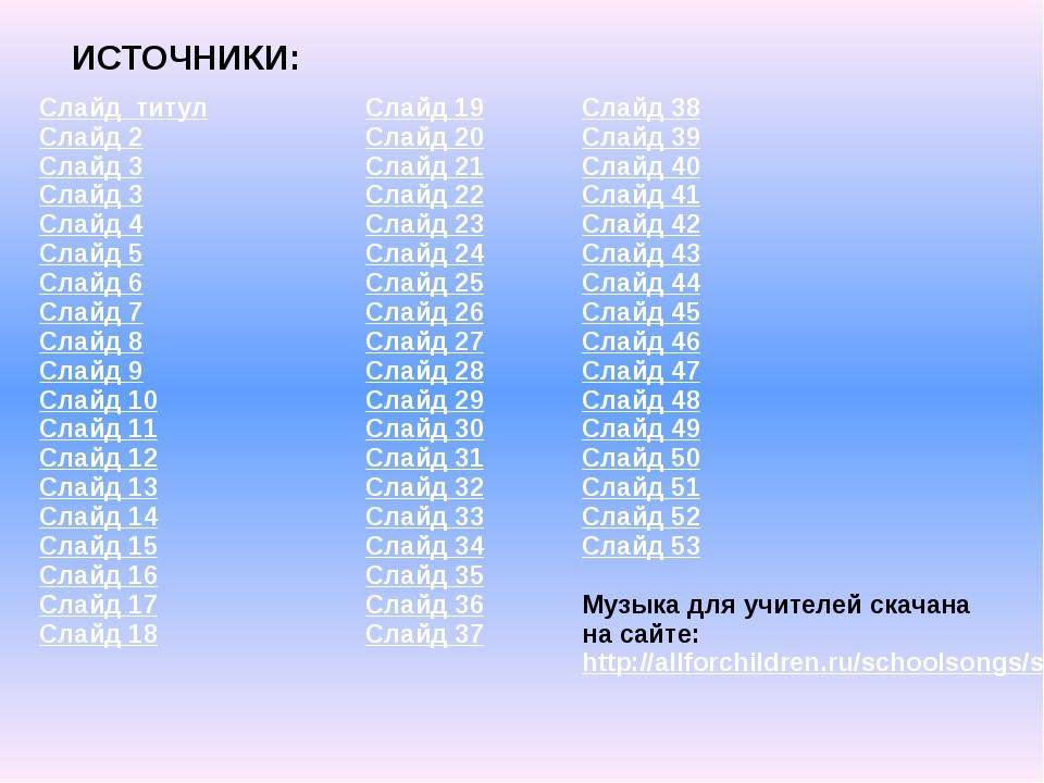 ИСТОЧНИКИ: Слайд титул Слайд 2 Слайд 3 Слайд 3 Слайд 4 Слайд 5 Слайд 6 Слайд...