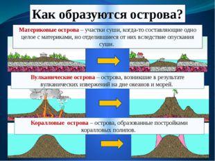 Как образуются острова? Материковые острова – участки суши, когда-то составля