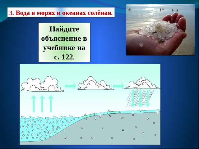 3. Вода в морях и океанах солёная. Найдите объяснение в учебнике на с. 122.