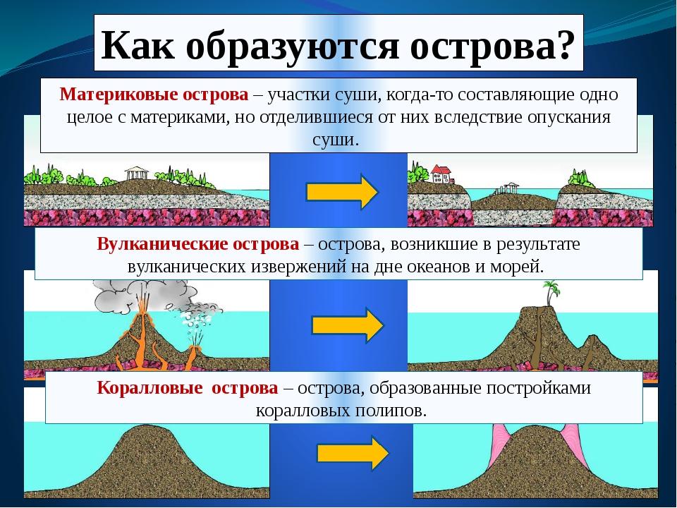 Как образуются острова? Материковые острова – участки суши, когда-то составля...
