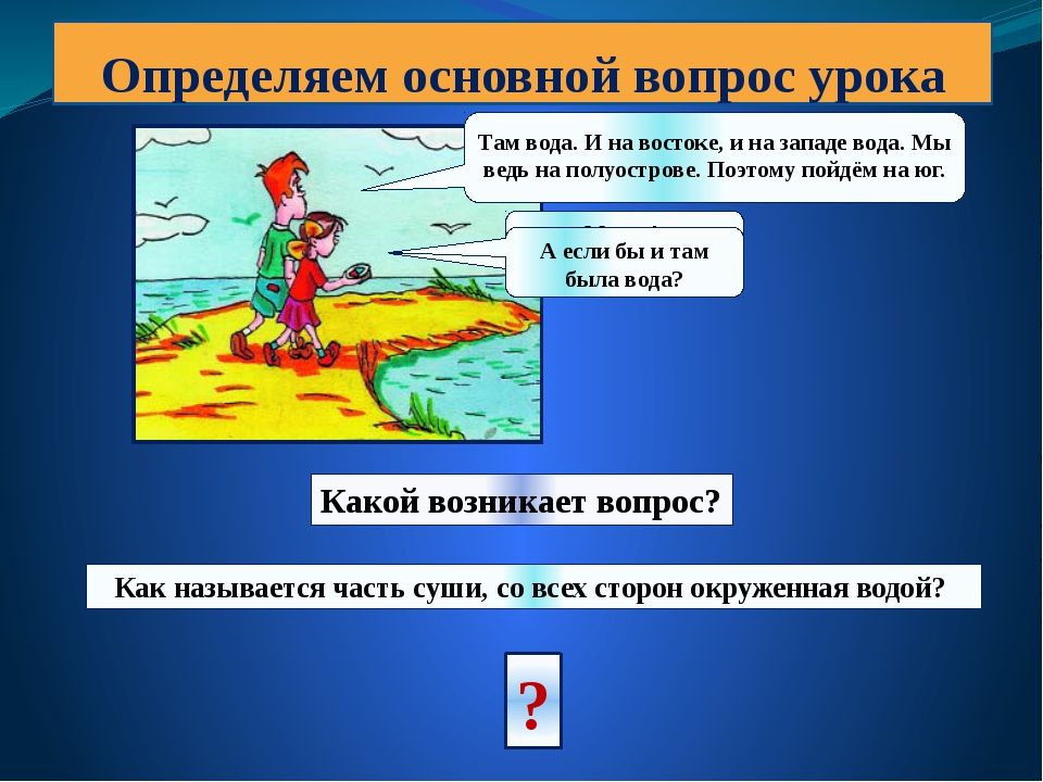 Определяем основной вопрос урока Миша! Пойдём на север! Там вода. И на восток...