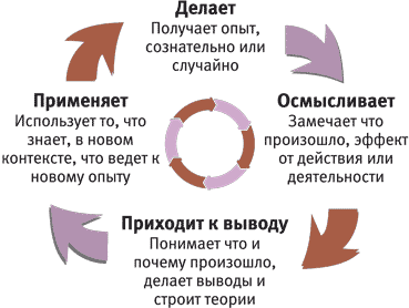 http://gotraining.ru/images/arrows1.png