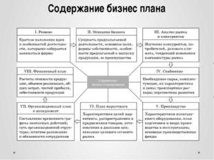 Содержание бизнес плана