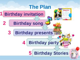 The Plan Birthday song Birthday presents Birthday party 2 3 4 Birthday invita