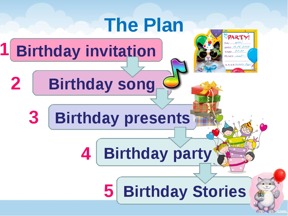 The Plan Birthday song Birthday presents Birthday party 2 3 4 Birthday invita...
