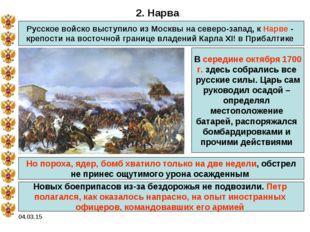 04.03.15 2. Нарва Русское войско выступило из Москвы на северо-запад, к Нарве