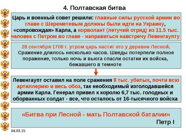 04.03.15 4. Полтавская битва Царь и военный совет решили: главные силы русско...