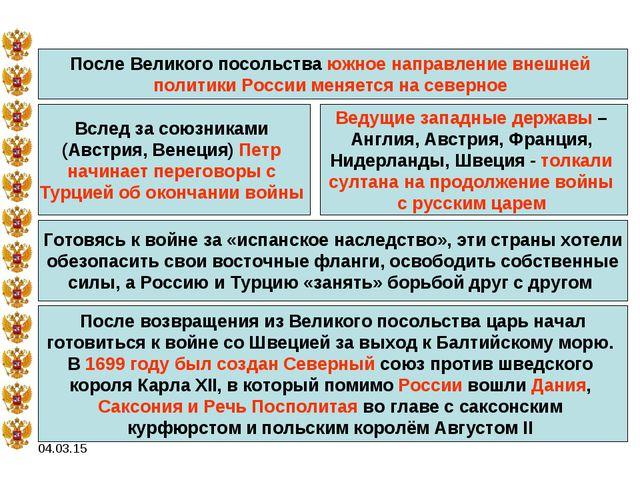 04.03.15 После Великого посольства южное направление внешней политики России...