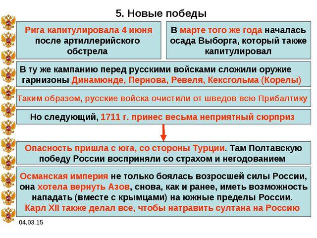 04.03.15 5. Новые победы Рига капитулировала 4 июня после артиллерийского обс...