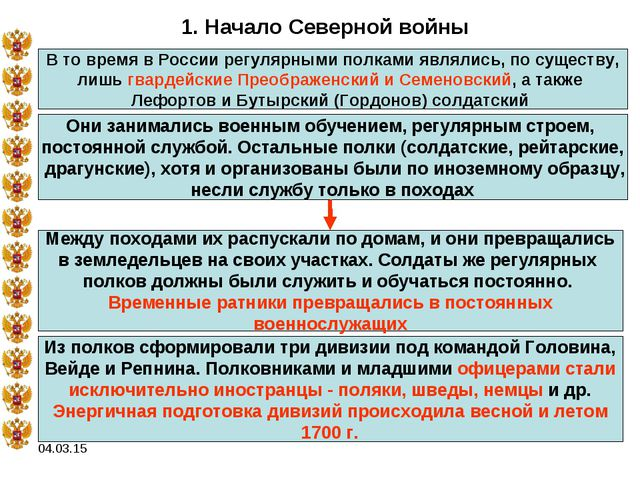 04.03.15 1. Начало Северной войны В то время в России регулярными полками явл...