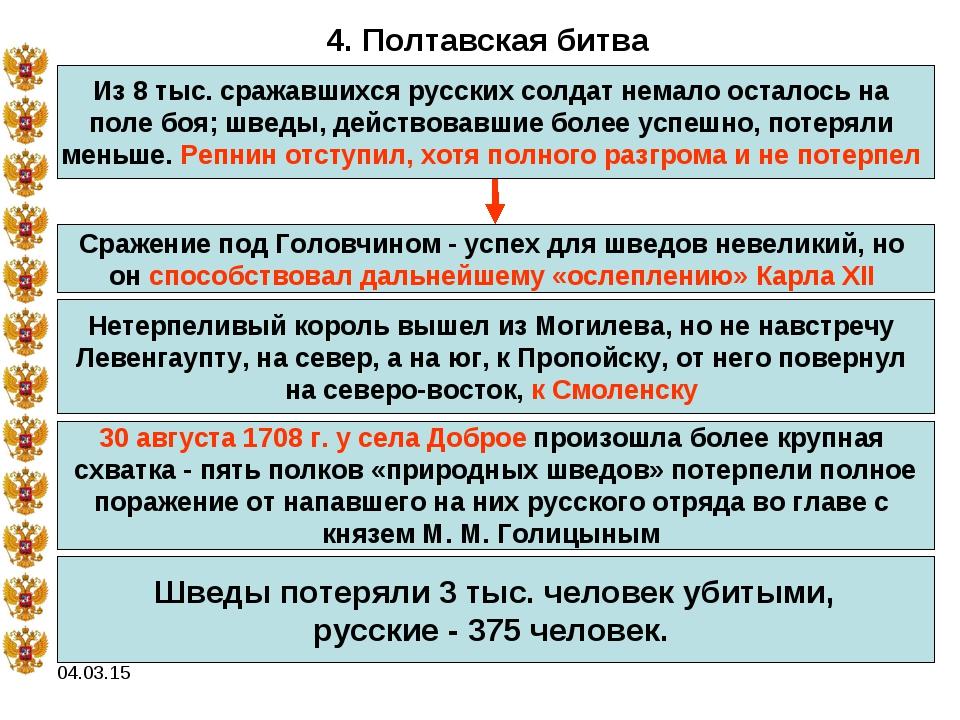 04.03.15 4. Полтавская битва Из 8 тыс. сражавшихся русских солдат немало оста...