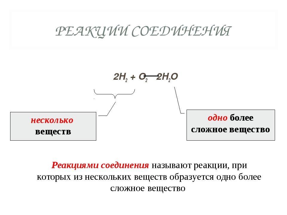 РЕАКЦИИ СОЕДИНЕНИЯ 2H2 + O2 2H2O несколько веществ одно более сложное веществ...