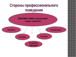 Стороны профессионального поведения Деловой этикет предписывает нормы поведен