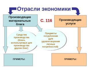 Отрасли экономики Производящие материальные блага Производящие услуги Средств