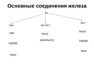 Основные соединения железа Fe Fe²⁺ Fe³⁺ Fe²⁺Fe³⁺ FeO Fe(OH)₂ FeCI₂ Fe₃O₄ (FeO
