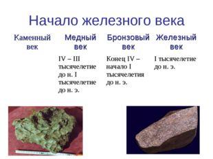 Начало железного века Каменный векМедный векБронзовый векЖелезный век IV