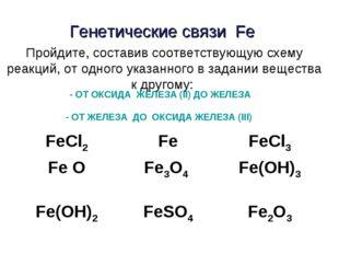 Генетические связи Fe - ОТ ОКСИДА ЖЕЛЕЗА (II) ДО ЖЕЛЕЗА - ОТ ЖЕЛЕЗА ДО ОКСИДА