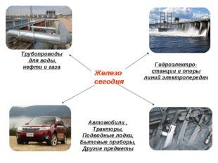 Железо сегодня Трубопроводы для воды, нефти и газа Автомобили , Тракторы, Под