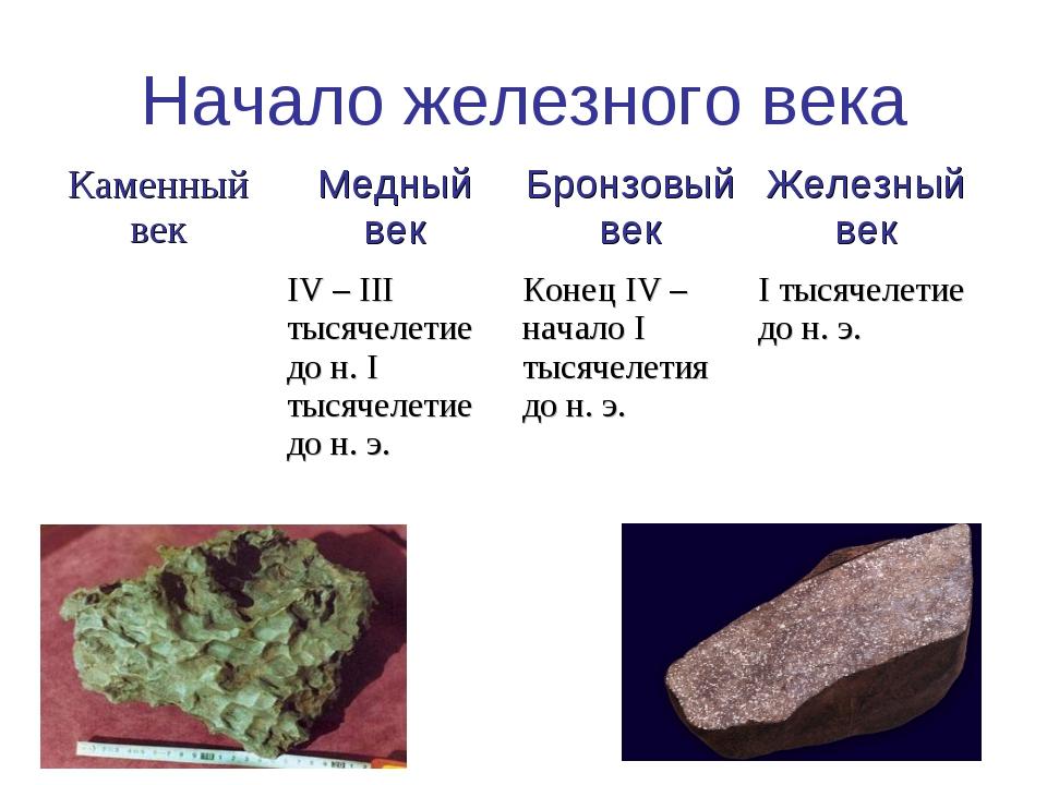 Начало железного века Каменный векМедный векБронзовый векЖелезный век IV...