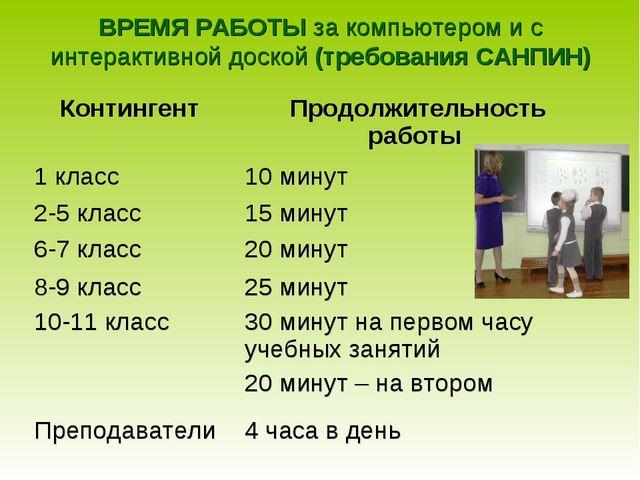 ВРЕМЯ РАБОТЫ за компьютером и с интерактивной доской (требования САНПИН) 10-1...