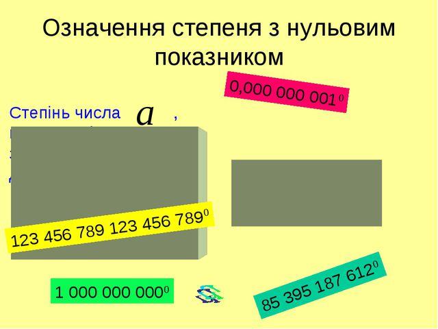 Означення степеня з нульовим показником Степінь числа , що не дорівнює нулю,...