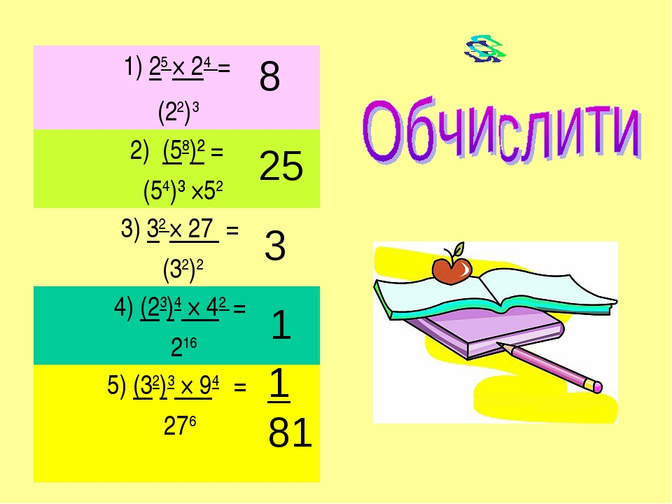 8 25 3 1 1 81 1) 25 × 24 = (22)3 2) (58)² = (54)³ ×52 3) 32 × 27 = (32)2 4) (...