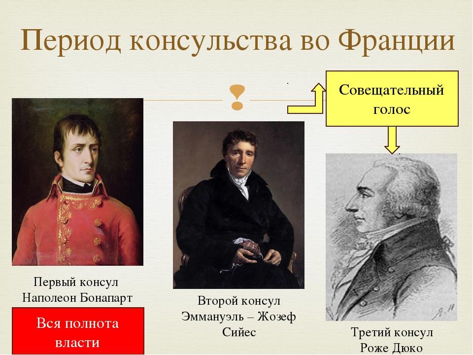 Период консульства во Франции Первый консул Наполеон Бонапарт Второй консул Э...