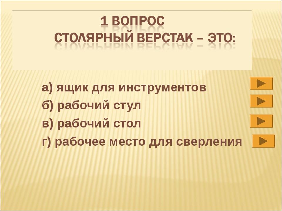 а) ящик для инструментов б) рабочий стул в) рабочий стол г) рабочее место для...