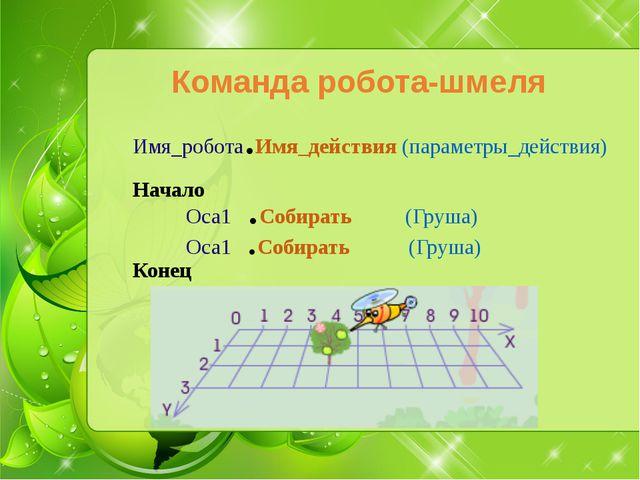 Имя_робота.Имя_действия (параметры_действия) Начало Оса1 .Собирать (Груша) Ос...