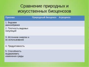 Сравнение природных и искусственных биоценозов Признак Природный биоценоз Агр