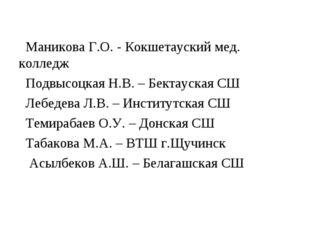 Маникова Г.О. - Кокшетауский мед. колледж Подвысоцкая Н.В. – Бектауская СШ Л