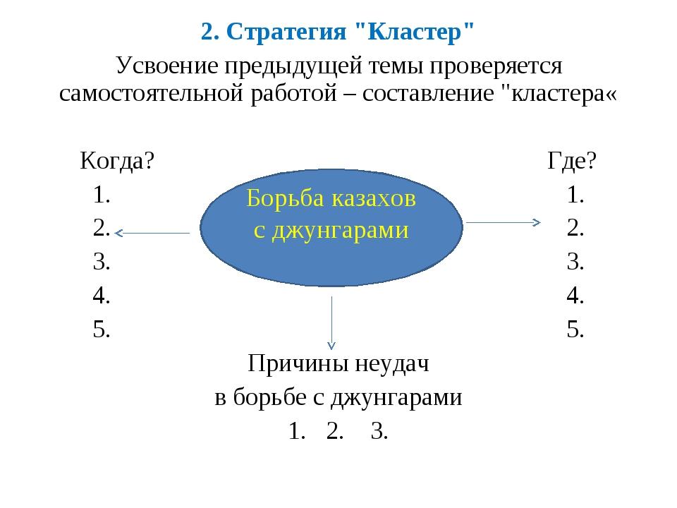 """2. Стратегия """"Кластер"""" Усвоение предыдущей темы проверяется самостоятельной р..."""