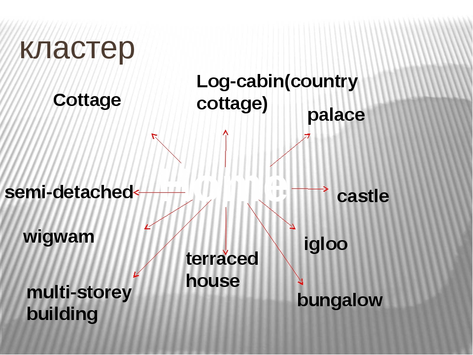 кластер Home Cottage Log-cabin(сountry cottage) palace castle igloo bungalow...