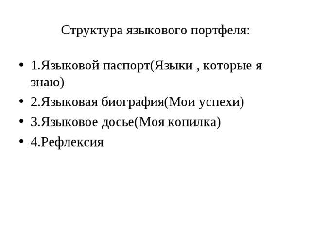 Структура языкового портфеля: 1.Языковой паспорт(Языки , которые я знаю) 2.Яз...