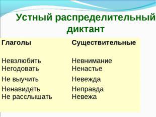 Устный распределительный диктант Глаголы Существительные Невзлюбить Негодова