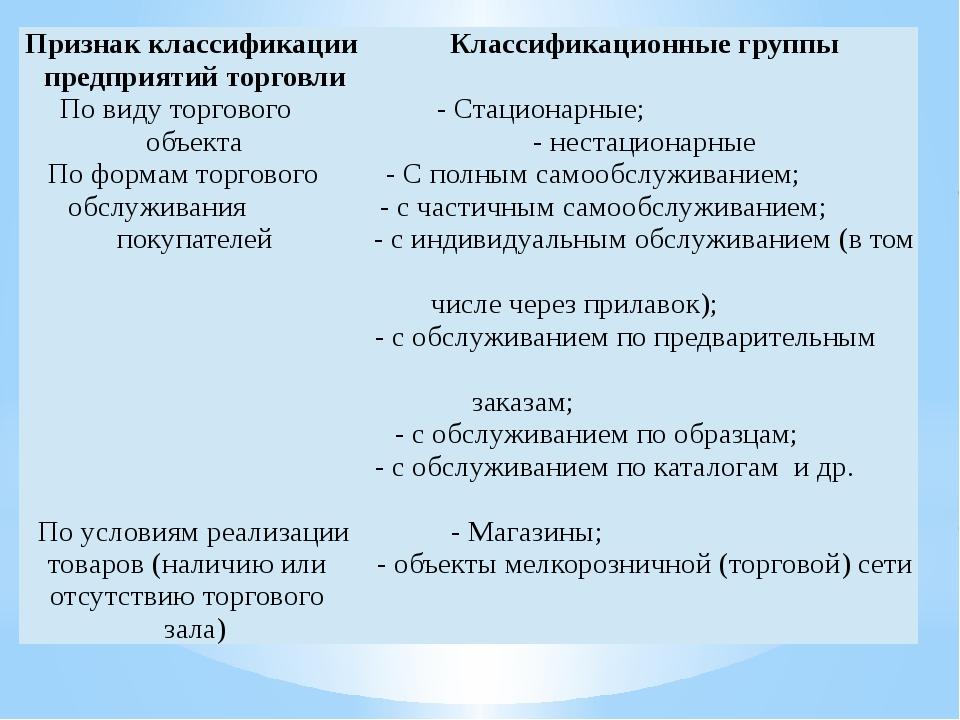 Признак классификации предприятий торговли Классификационные группы По виду т...