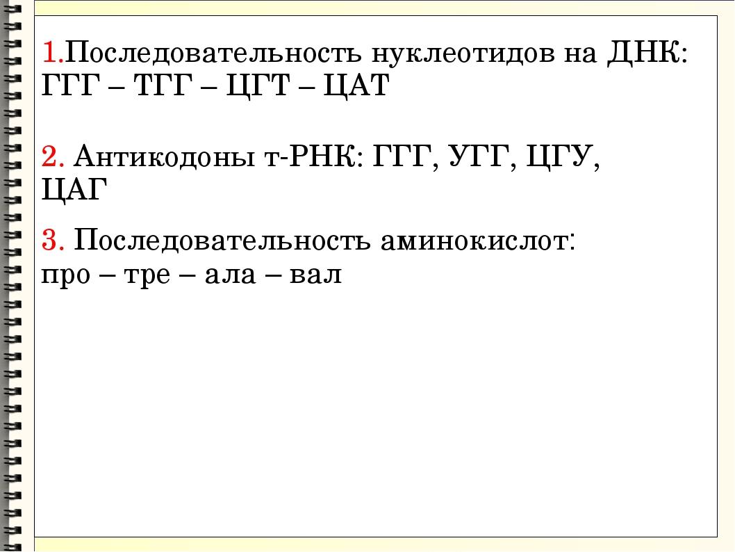 1.Последовательность нуклеотидов на ДНК: ГГГ – ТГГ – ЦГТ – ЦАТ 2. Антикодоны...
